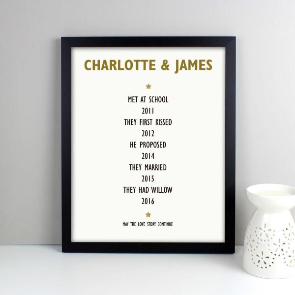 Personalised List of Love Black Framed Print