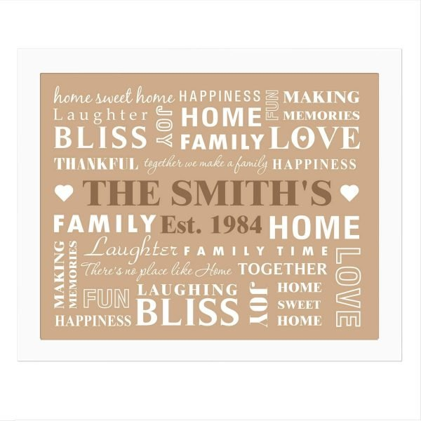 Personalised Family Typography White Framed Print
